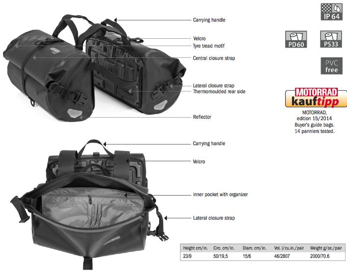 ortlieb_motospeedbag